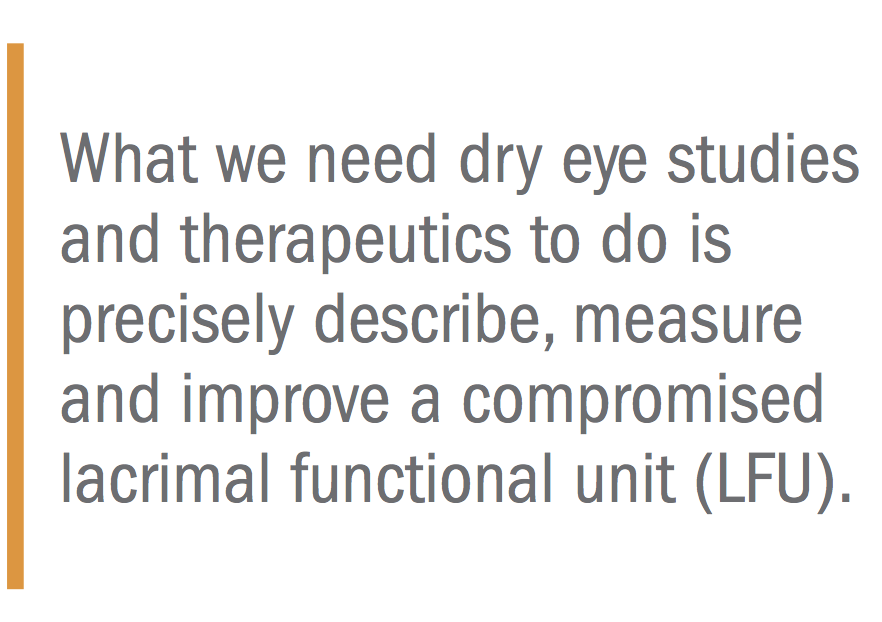 Lacrimal Functional Unit Omegas